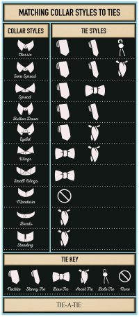How to Match Ties to Shirt Collars - Infographic on Shirt ...
