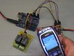 Analisis GSM