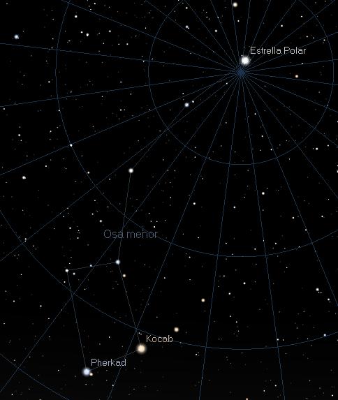 Estrella Polar en el Norte Celeste