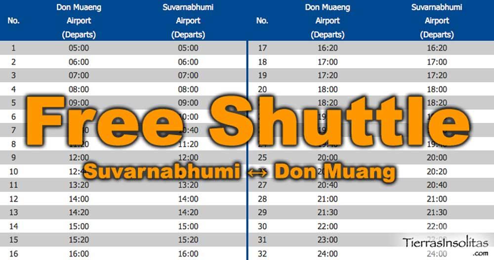 Como ir del aeropuerto SUVARNABHUMI al aeropuerto DON MUANG (Bangkok)