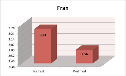 FranHMB