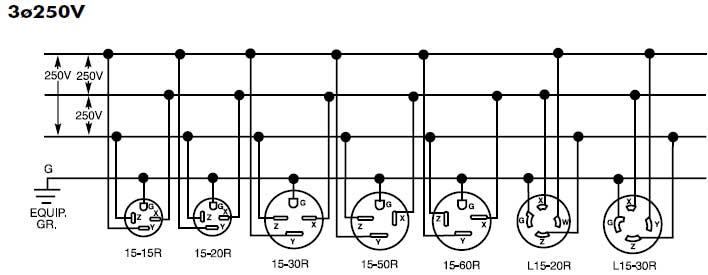plug wiring diagram nema 5 15p plug type 20 outlet receptacle iec plug