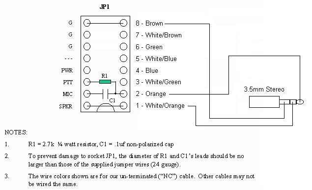 HT Jumpers  Wiring - Separate PTT Line