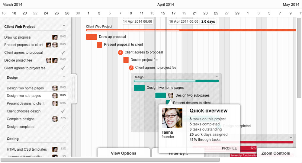 Timeline Maker Software your questions answered