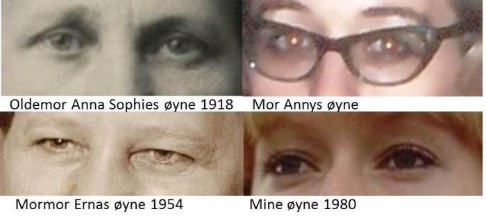 Øyebilde generasjoner