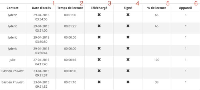 Capture d'écran 2015-05-05 à 10.05.47
