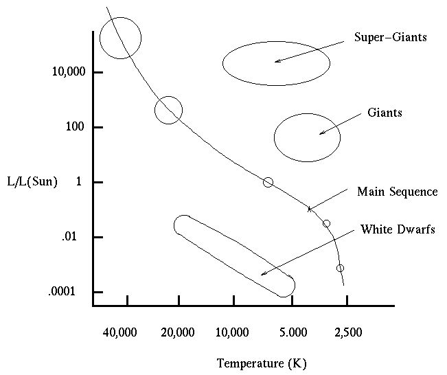 H R Diagram Pdf Wiring Diagrams