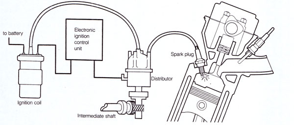 vw cis wiring diagram