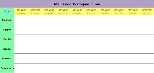 Why Personal Development Plans Make the Big Difference
