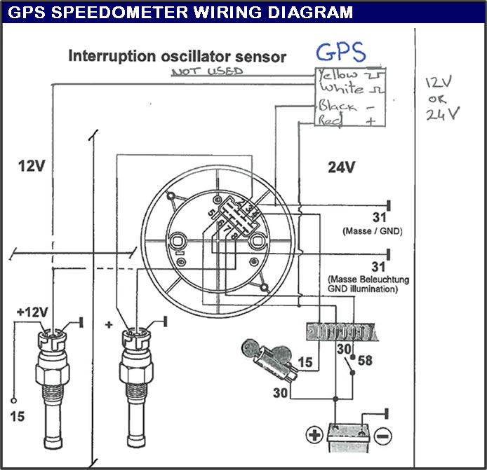 1995 Sportster Wiring Diagram Wiring Diagram