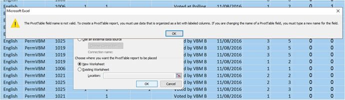 Quick Solution PivotTable Field Name is not Valid \u2022 Productivity