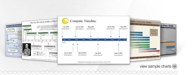 Timeline Maker Software The Ultimate Timeline Software