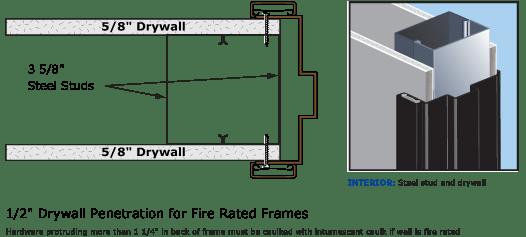 Metal Stud Wall Framing Diagrams Enthusiast Wiring