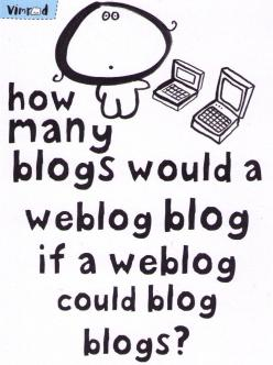 how-many-blogs