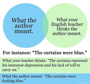 What The Author Meant vs. What Your English Teacher Meant