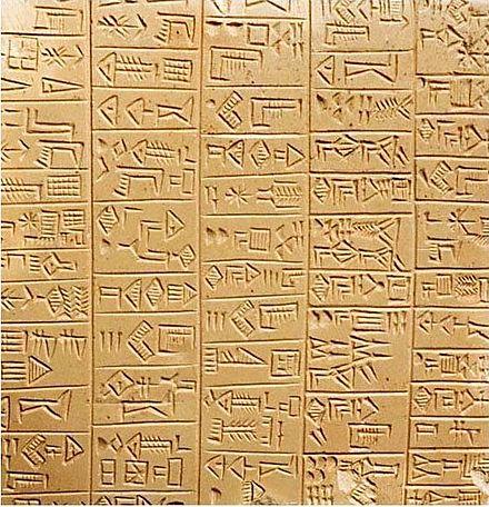 Calendar Definition Of Calendar In English By Oxford Ancient Mesopotamian Civilization