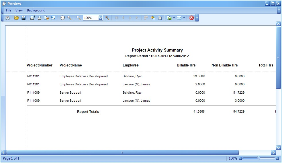 Project Completion Report - project completion report