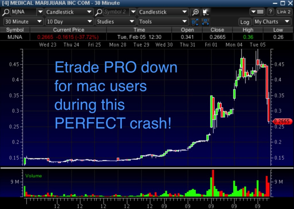 How I Was Robbed By ETrade Timothy Sykes