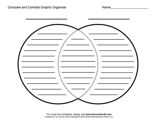 Free Printable Compare and Contrast Graphic Organizers - Blank Pdfs - blank comparison chart template