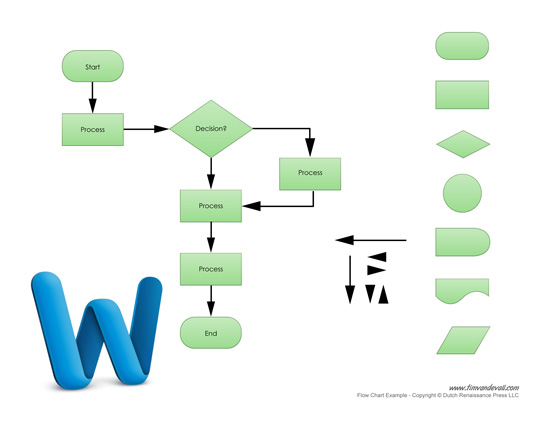 Free Flow Chart Maker for Business Process Management - Word Template