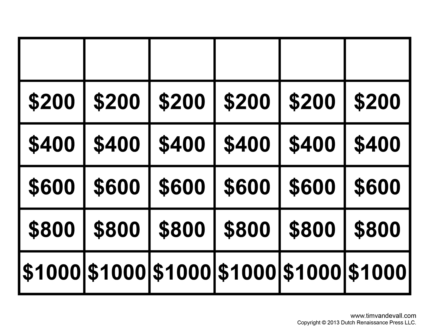 jeporady template. jeopardy template powerpoint game keeps scores, Modern powerpoint