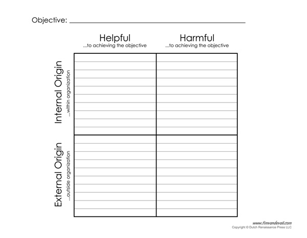 SWOT Analysis Template - format for swot analysis