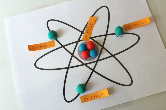 Easy Hands-On Science Label the Atom Playdough Activity