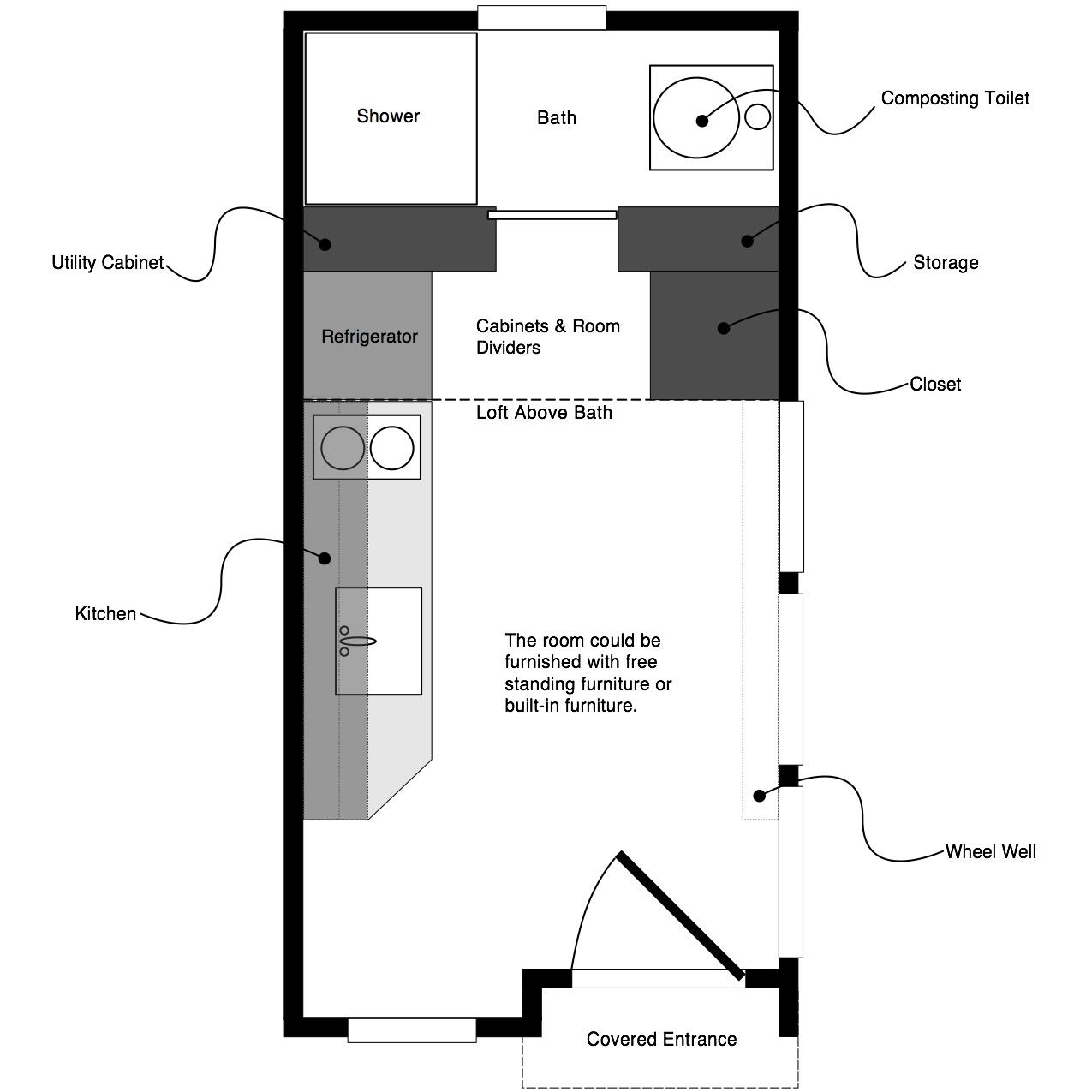 Free Tiny House Floor Plans
