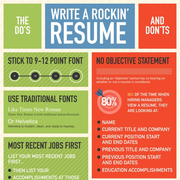 Winning Resume Writing Top Do\u0027s and Don\u0027ts Tipsographic - writing a resume tips