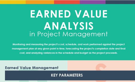 Earned Value Analysis in Project Management The Ultimate Cheat - project analysis
