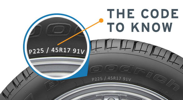 What do the numbers on tires mean? TireBuyer