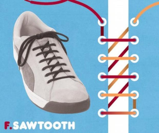 scarpe lacci 5