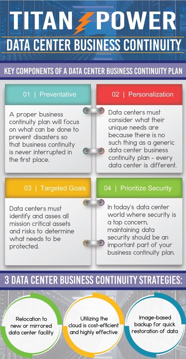 Data Center Business Continuity Titan Power Blog - business continuity plan