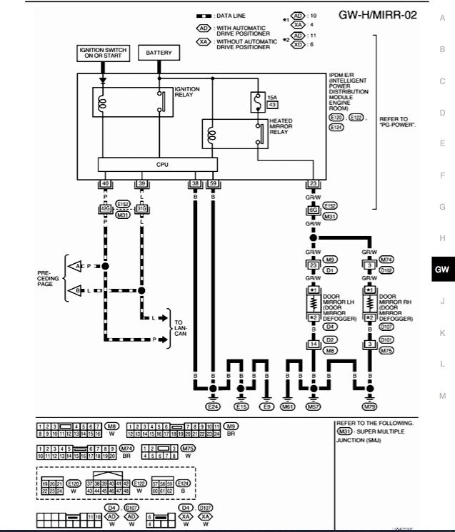 wiring diagram nissan elgrand