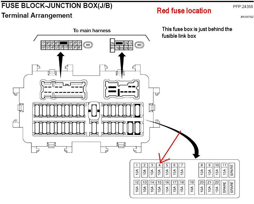 2008 Nissan Armada Fuse Box Diagram - Wiring Diagram Progresif