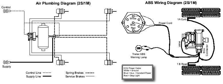 meritor abs wiring diagram power cord
