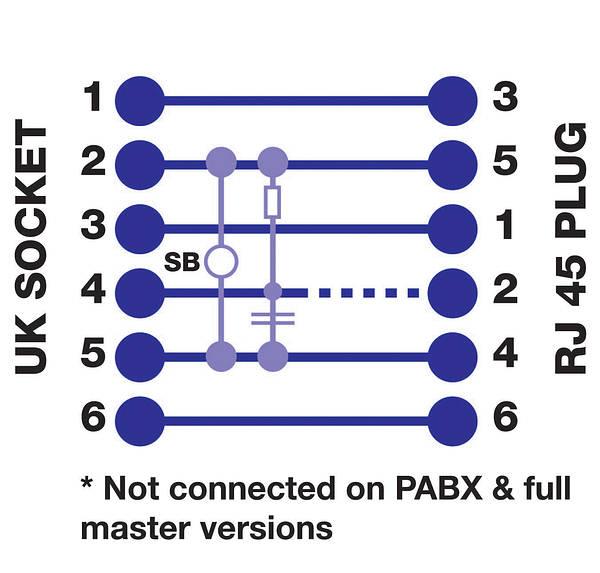 Rj11 To Cat5 Wiring Diagram Rj45 Plug To Uk Telephone Socket Pabx Master