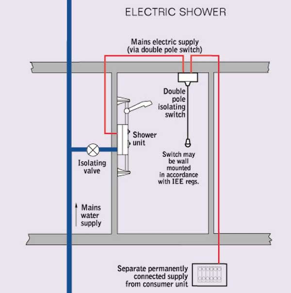 Pulling Electric Wire Diagram Wiring Diagram