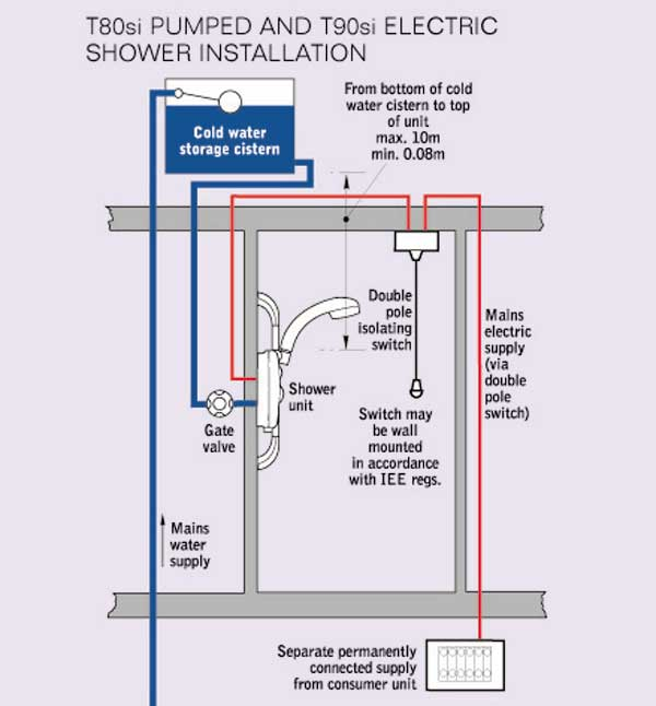 pull chain switch wiring diagram load