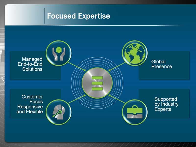 PowerPoint Design - TLC Creative Services, Inc
