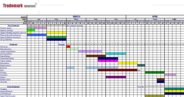 employee schedule software calendar view when i work creating your