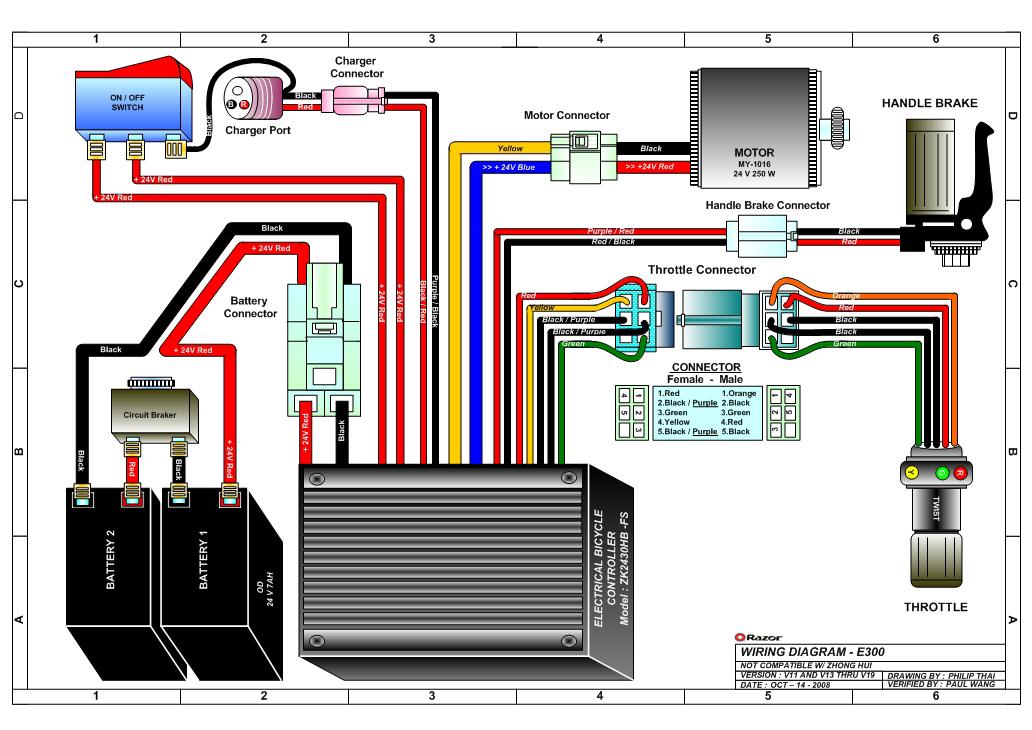 Razor E300 Scooter Parts