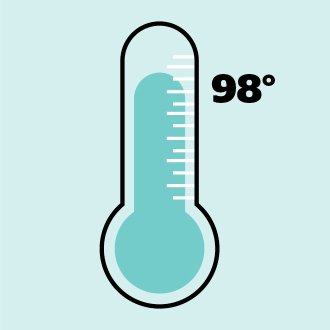 How to chart your basal body temperature