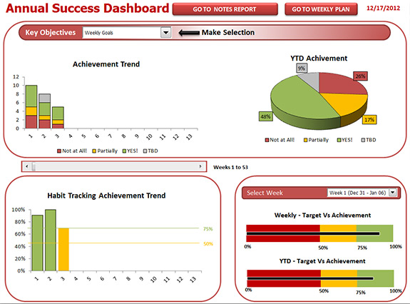 Success-Plan-Dashboard