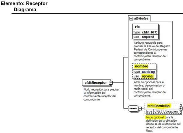 receptor-opcional2