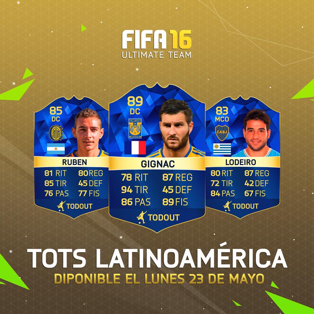 Predicción TOTS Latinoamérica FUT16