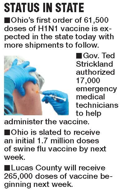 Swine flu vaccine on its way to Ohio - The Blade