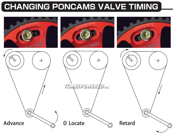 NEW! Adjustable Pulley for Toyota 1JZ  2JZ Engines \u2013 TOMEI POWERED USA