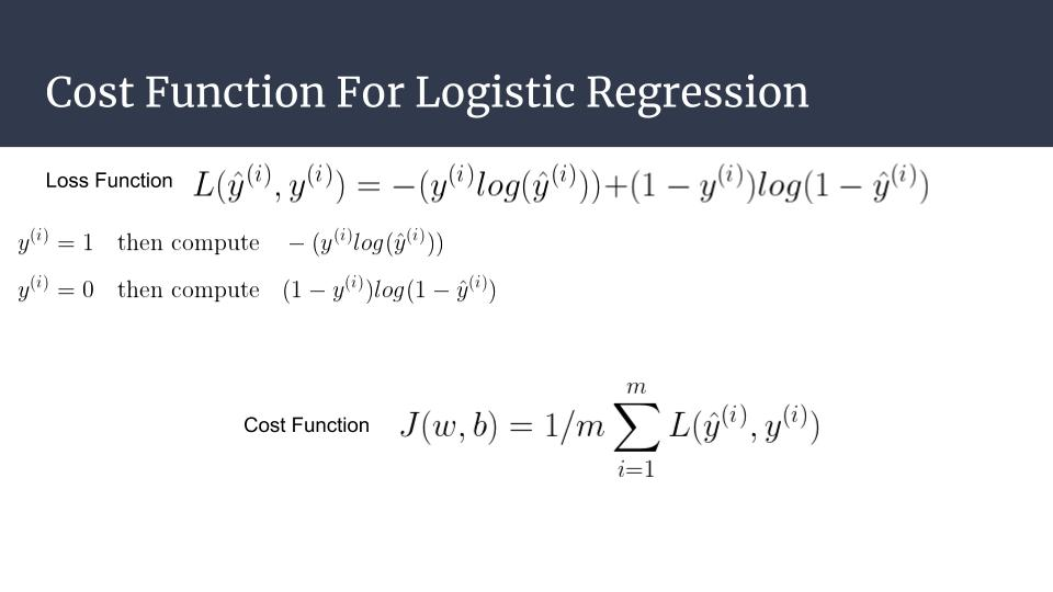 Cost Function deep learning - bottom up - tony truong regression