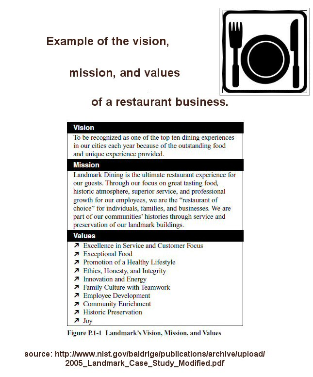 Sample Vision Statement For Business Plan, Essay On Animal Farm